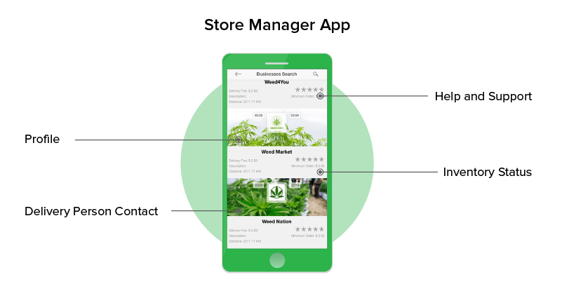 Store Manager App