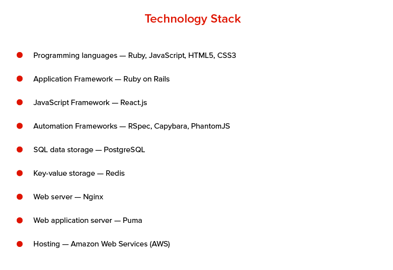 Technology stack to build an airbnb clone