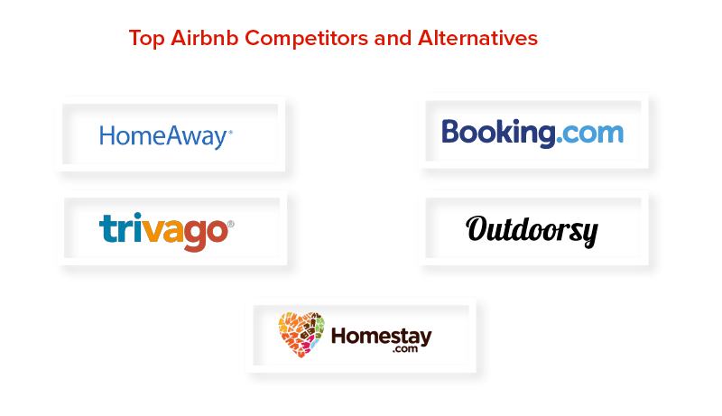 Top Airbnb Competitors and Alternatives