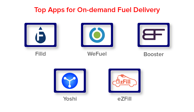 Top Apps for On-Demand Fuel Delivery