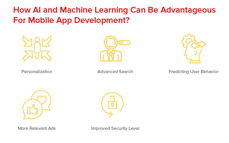 How AI and Machine Learning Can Be Advantageous For Mobile App Development