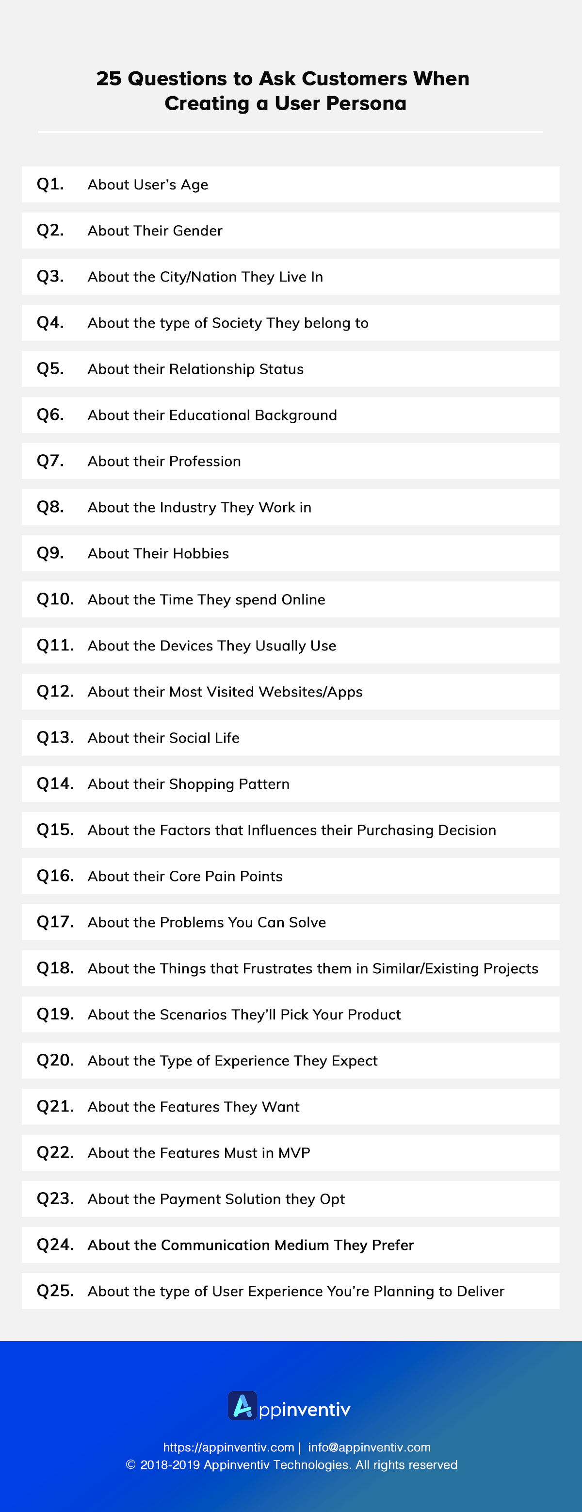 Summary -The Insider's Guide to How to Create a B2B Buyer Personas Questions