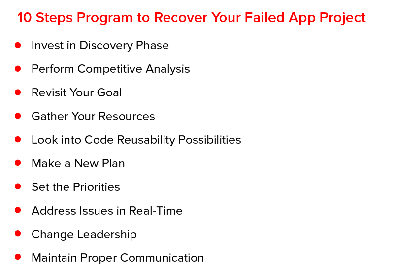 10 Steps Program to Revive Your Failed App Project