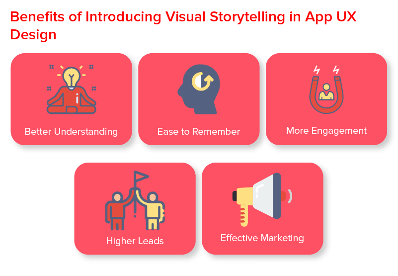 Benefits of Introducing Visual Storytelling in App UX Design