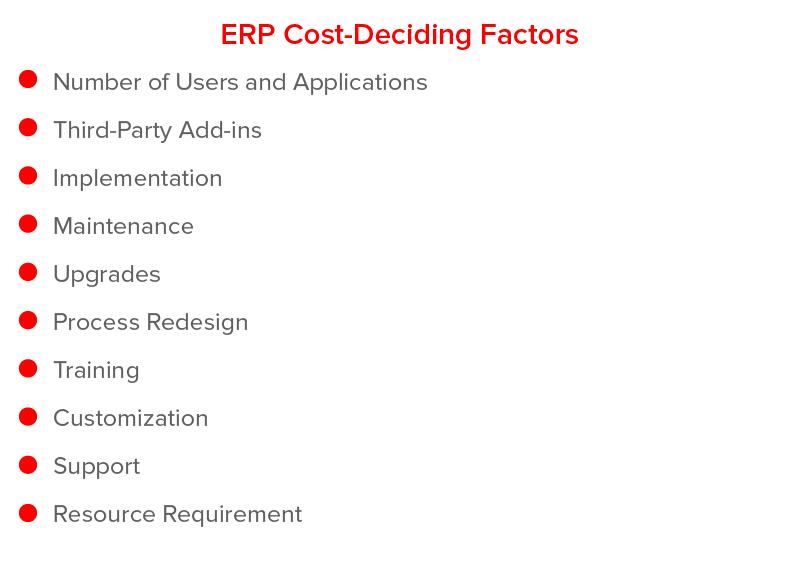 ERP Cost Deciding Factors