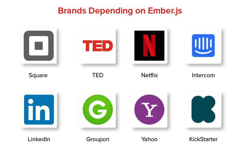 Brands depending on Ember.js