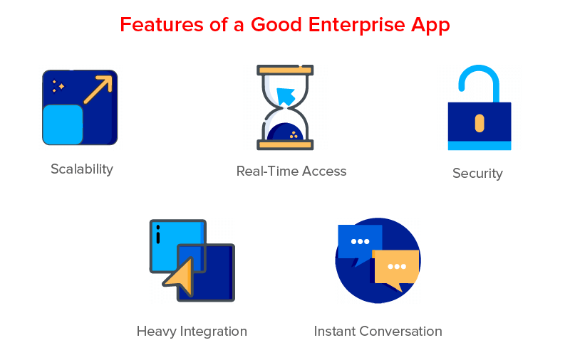 Features of a Good Enterprise App