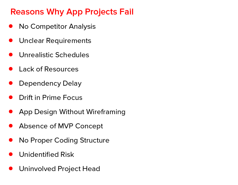 Reasons Why App Projects Fail