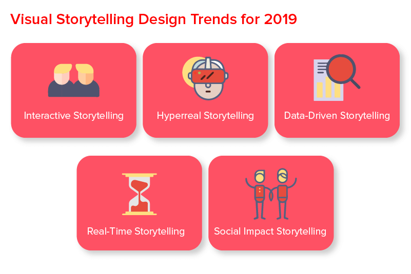 Visual Storytelling Design Trends for 2019
