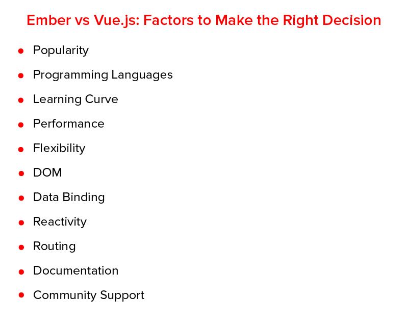 Ember.js vs Vue.js: Fatores para tomar a decisão certa