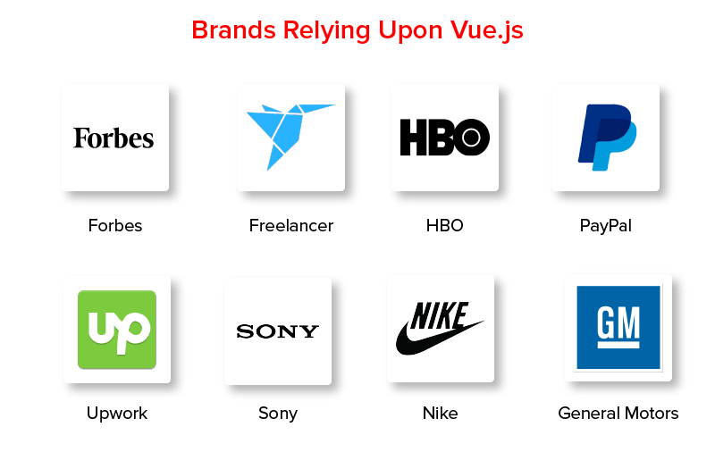 Brands Relying upon Vue.js