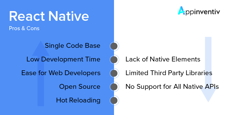 Benefits and Limitations of React Native App Development