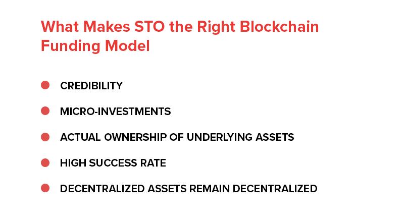 STO Funding Model