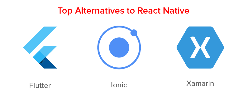 Top Alternatives to React Native