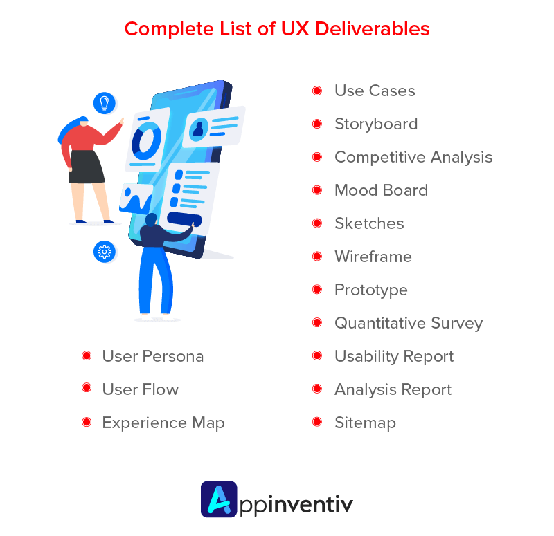 Complete List Of UX Deliverables