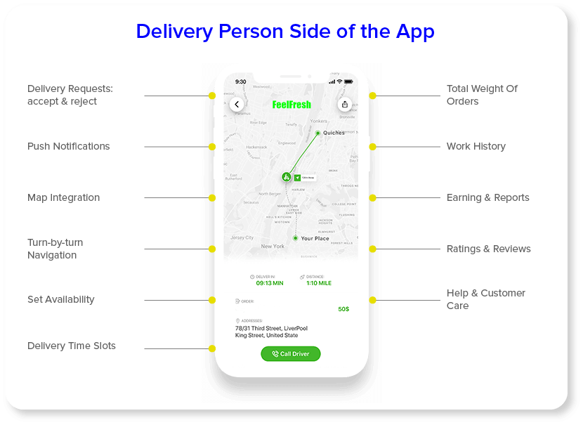 Delivery Person Side Of App