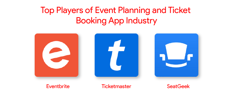Top Players for Event Planning And Ticket booking App Industry