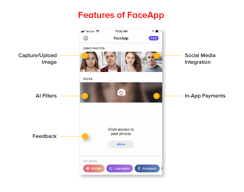 Features of FaceApp