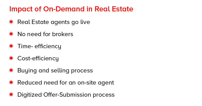 Impact of On Demand on Real Estate