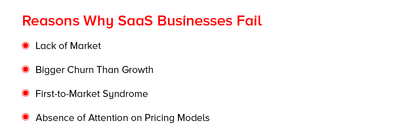 Reasons Why Saas Businesses Fails