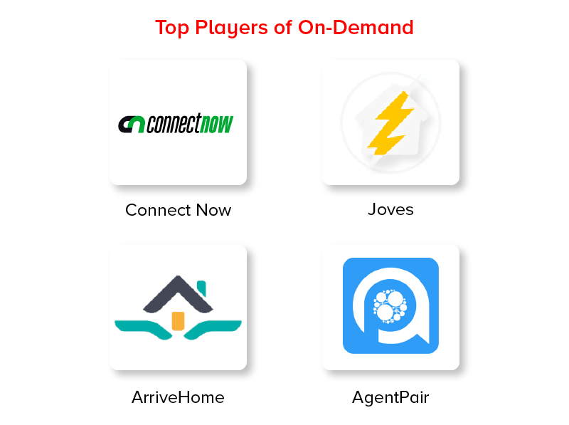 Top Players Of On Demand