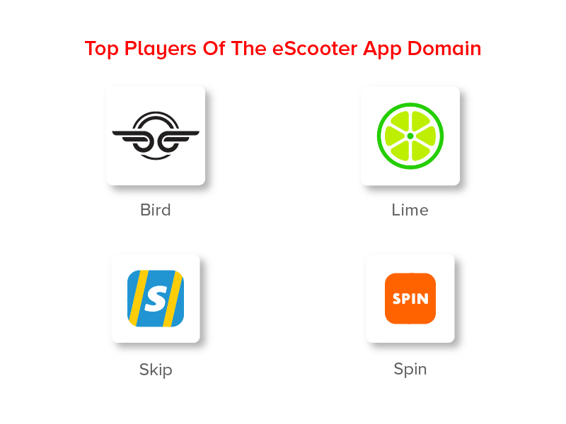 Top Players in the eScooter Sector