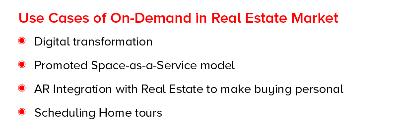 Use case of On Demand in Real Estate Market