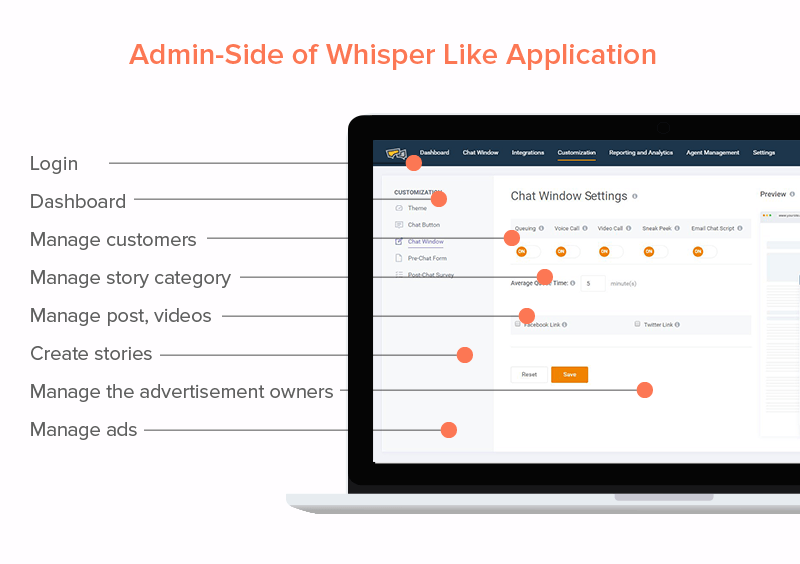 Admin Side of the Whisper Like Application