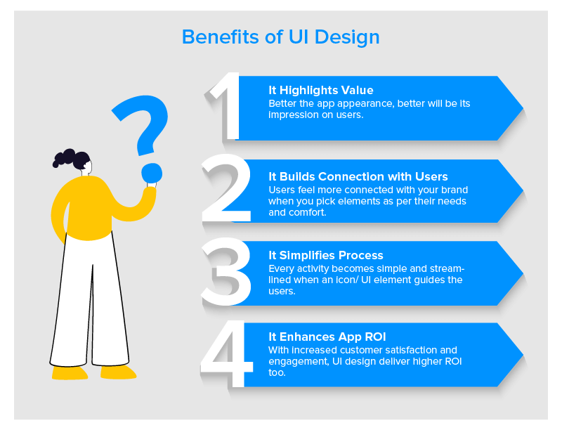 An Overview of Mobile App UI Design