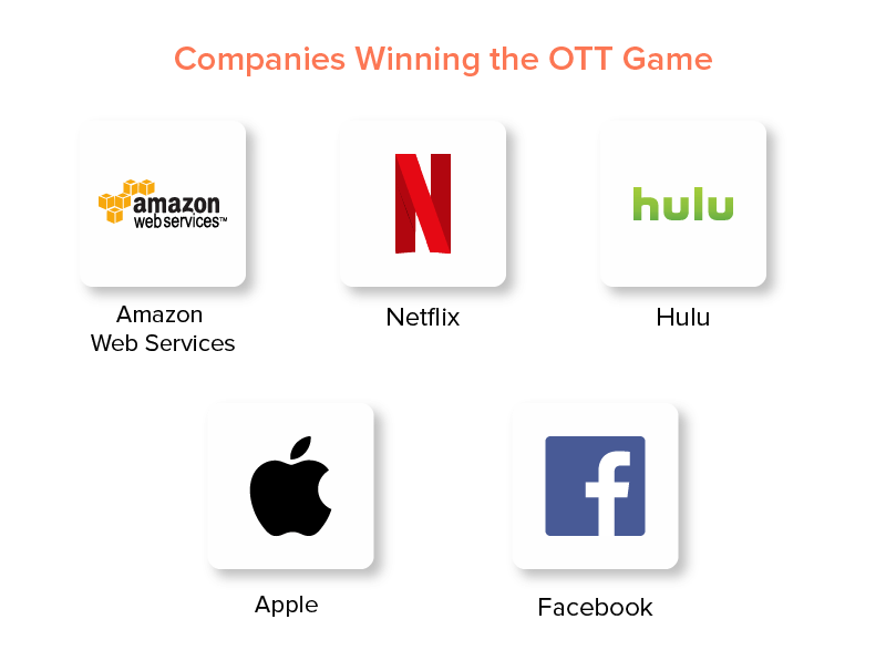Companies Winning the OTT Game