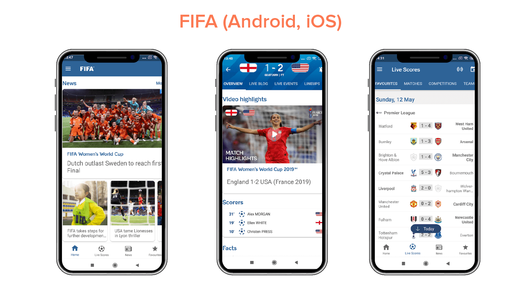 FIFA (Android, iOS)