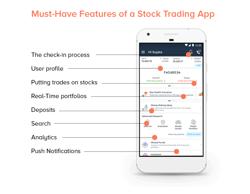 Features That Make Up For a Successful Stock Trading App