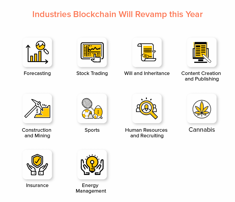 Industries Blockchain Will Revamp this Year