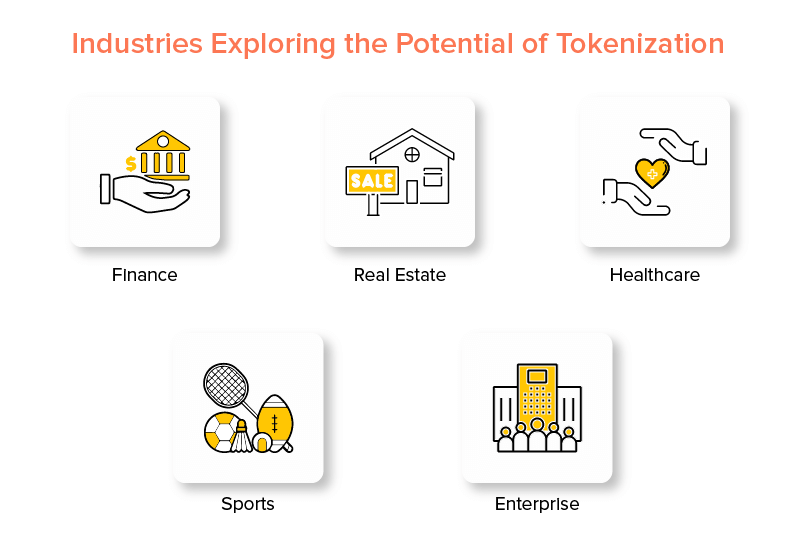 Industries Exploring the Potential of Tokenization