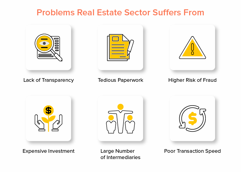 Problems Real Estate Sector Suffers From