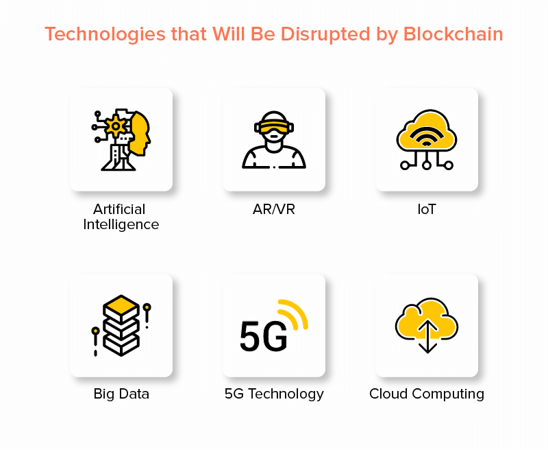 Technologies that Will Be Disrupted by Blockchain