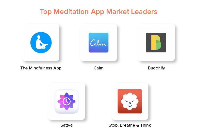 Top Meditation App Market Leaders