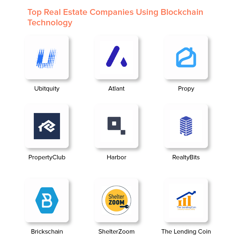 Top Real state companies using blockchain technology