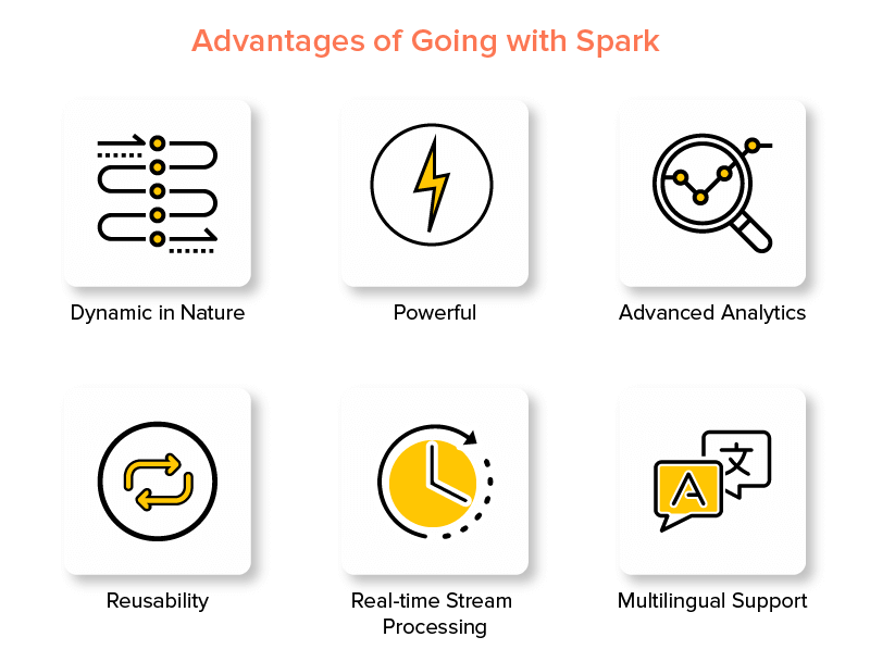 Advantages of Going with Spark