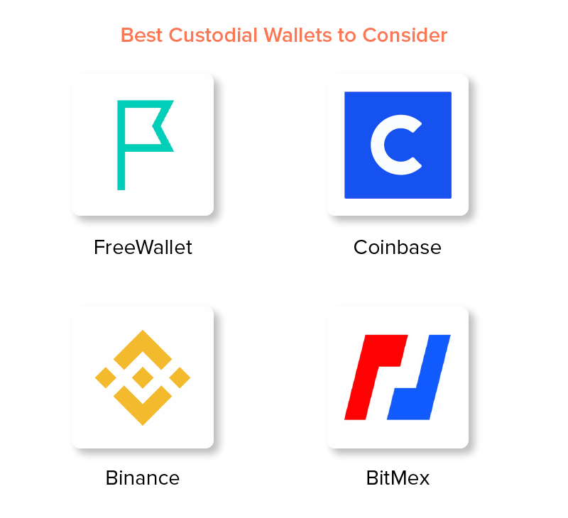 Best Custodial Wallets to Consider