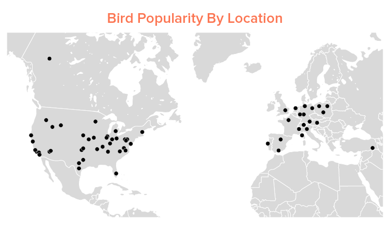 Bird Popularity By Location