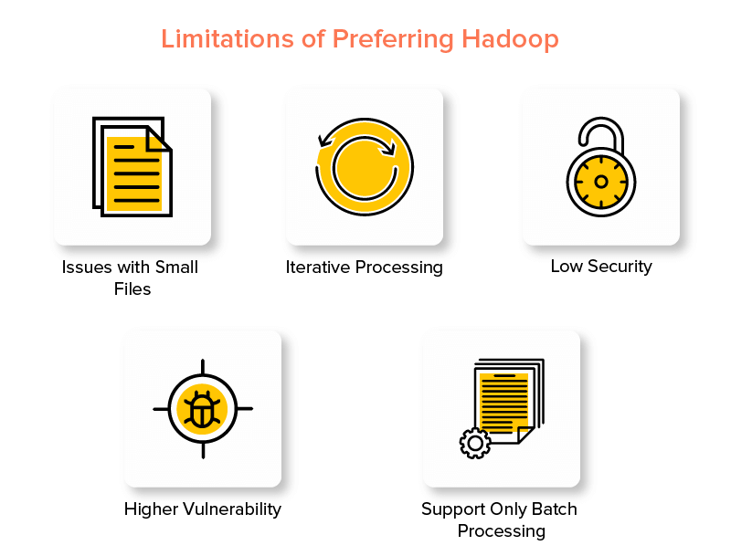 Limitations of Preferring Hadoop