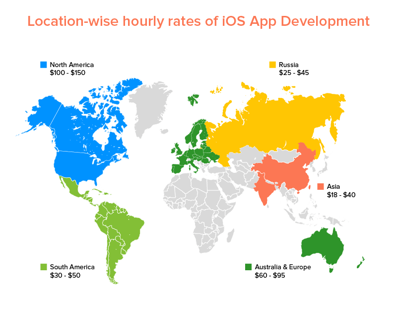 Location-wise hourly rates of iOS App Development