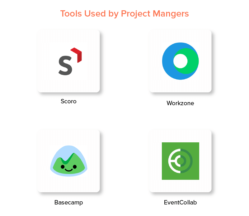 Tools Used by Project Mangers