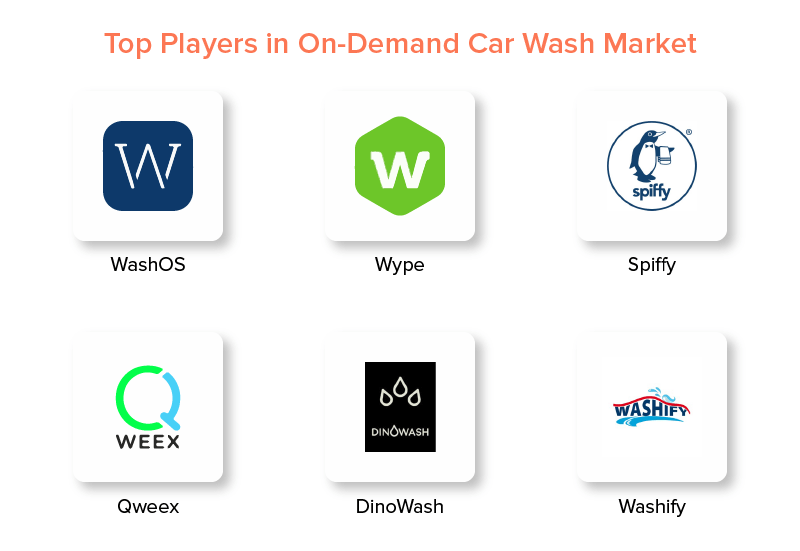 Top Players in On-Demand Car Wash Market