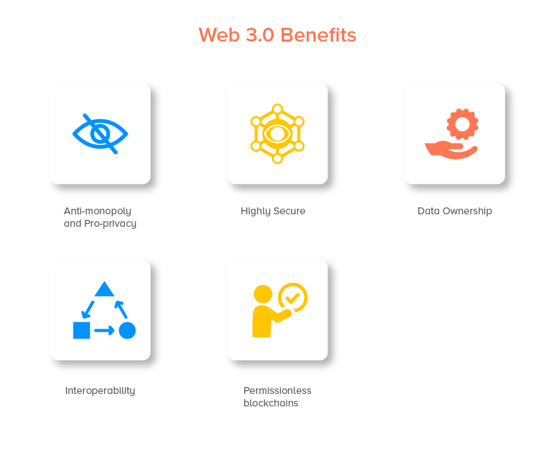 Benefits of Blockchain Web 3.0