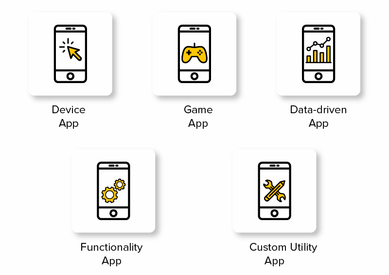 Different Types Of Applications