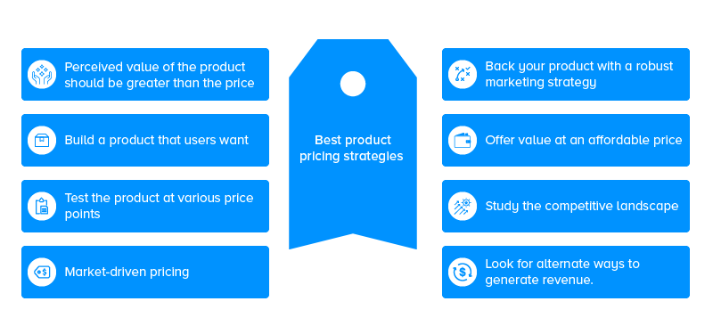 Product pricing strategies for your mobile app