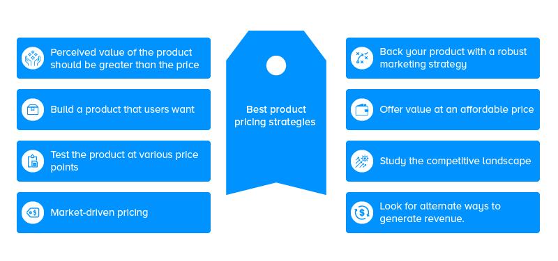 Estratégias de preços de produtos para seu aplicativo para dispositivos móveis