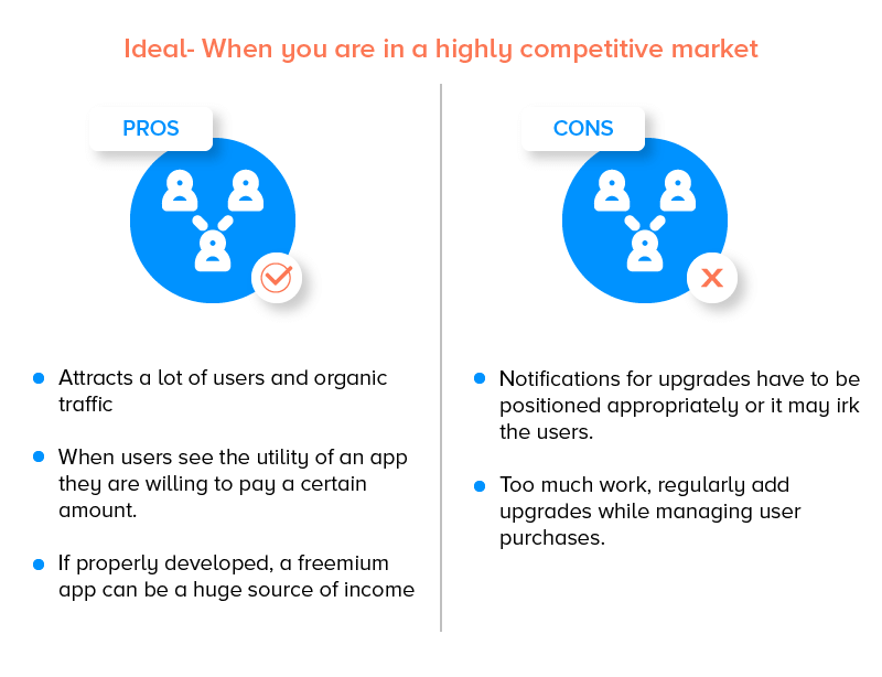 Pros and cons of the Freemium pricing model